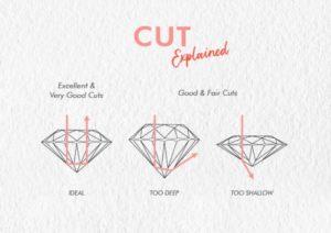 Classic Diamond Ring, Classic Diamond Ring Singapore